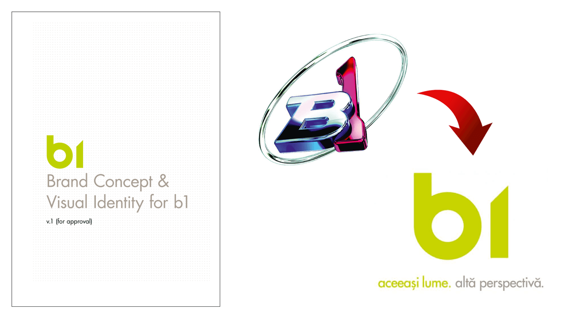 Brand concept and visual identity for B1 TV rebranding